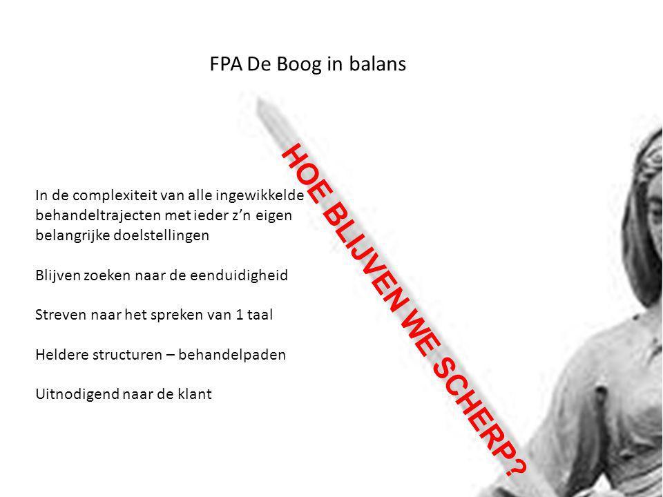 FPA De Boog in balans HOE BLIJVEN WE SCHERP.