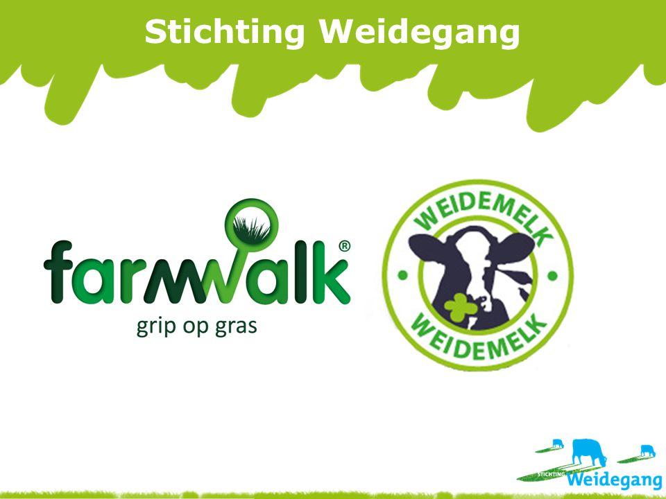 Stichting Weidegang
