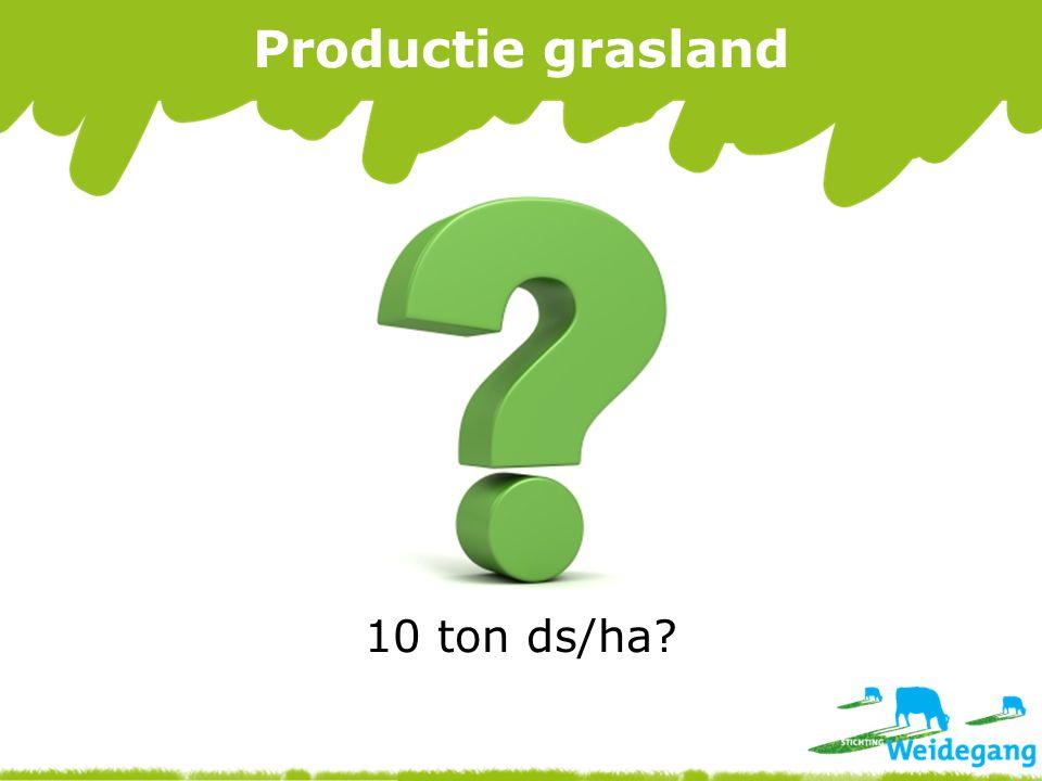 50% productieverhoging grasland = 25% melk extra zonder extra voeraankoop € 450 miljoen tot € 680 miljoen (+ € 125 miljoen voor extra gegraasd gras) 5 ton extra ds/ha 3,5 miljoen ton extra ds in Nederland