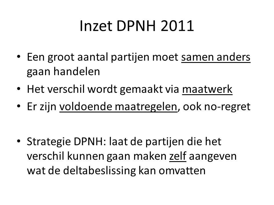 Inzet DPNH 2011 Een groot aantal partijen moet samen anders gaan handelen Het verschil wordt gemaakt via maatwerk Er zijn voldoende maatregelen, ook no-regret Strategie DPNH: laat de partijen die het verschil kunnen gaan maken zelf aangeven wat de deltabeslissing kan omvatten