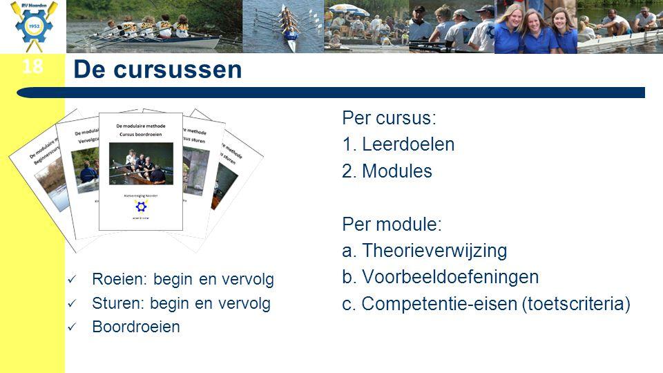 18 De cursussen Per cursus: 1. Leerdoelen 2. Modules Per module: a. Theorieverwijzing b. Voorbeeldoefeningen c. Competentie-eisen (toetscriteria) Roei