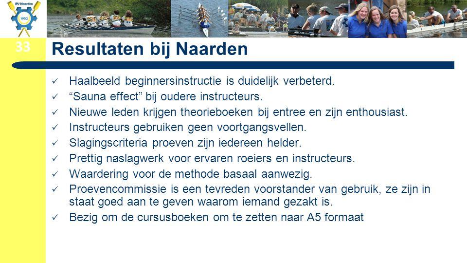 """33 Resultaten bij Naarden Haalbeeld beginnersinstructie is duidelijk verbeterd. """"Sauna effect"""" bij oudere instructeurs. Nieuwe leden krijgen theoriebo"""