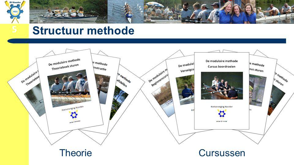 5 Structuur methode TheorieCursussen