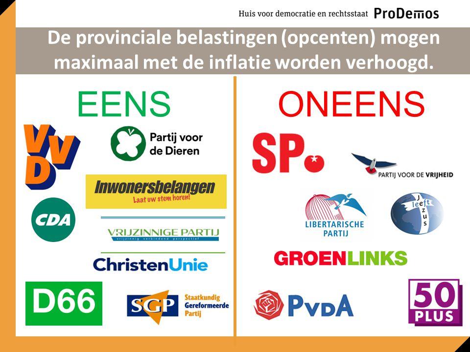 EENSONEENS De provinciale belastingen (opcenten) mogen maximaal met de inflatie worden verhoogd.