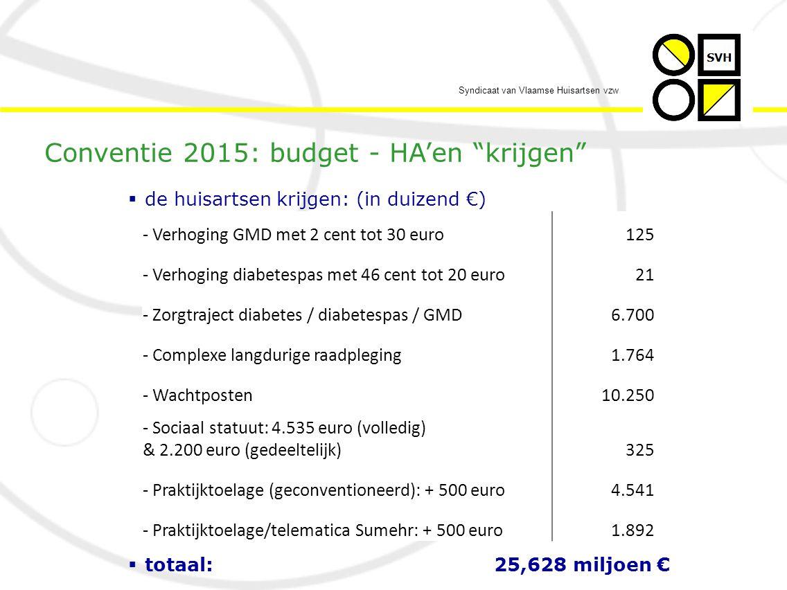 Syndicaat van Vlaamse Huisartsen vzw  de huisartsen krijgen: (in duizend €)  totaal: 25,628 miljoen € Conventie 2015: budget - HA'en krijgen - Verhoging GMD met 2 cent tot 30 euro125 - Verhoging diabetespas met 46 cent tot 20 euro21 - Zorgtraject diabetes / diabetespas / GMD6.700 - Complexe langdurige raadpleging1.764 - Wachtposten10.250 - Sociaal statuut: 4.535 euro (volledig) & 2.200 euro (gedeeltelijk)325 - Praktijktoelage (geconventioneerd): + 500 euro4.541 - Praktijktoelage/telematica Sumehr: + 500 euro1.892