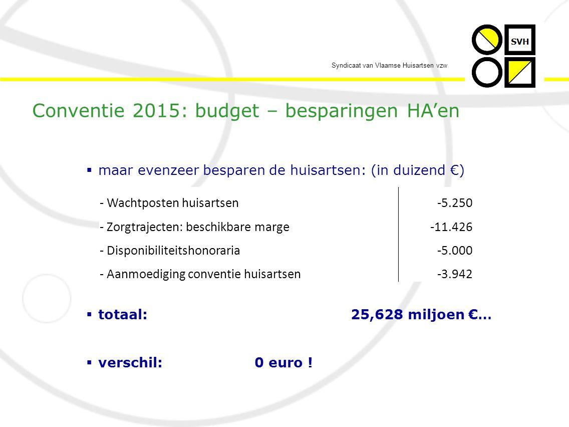 Syndicaat van Vlaamse Huisartsen vzw  maar evenzeer besparen de huisartsen: (in duizend €)  totaal: 25,628 miljoen €…  verschil: 0 euro .