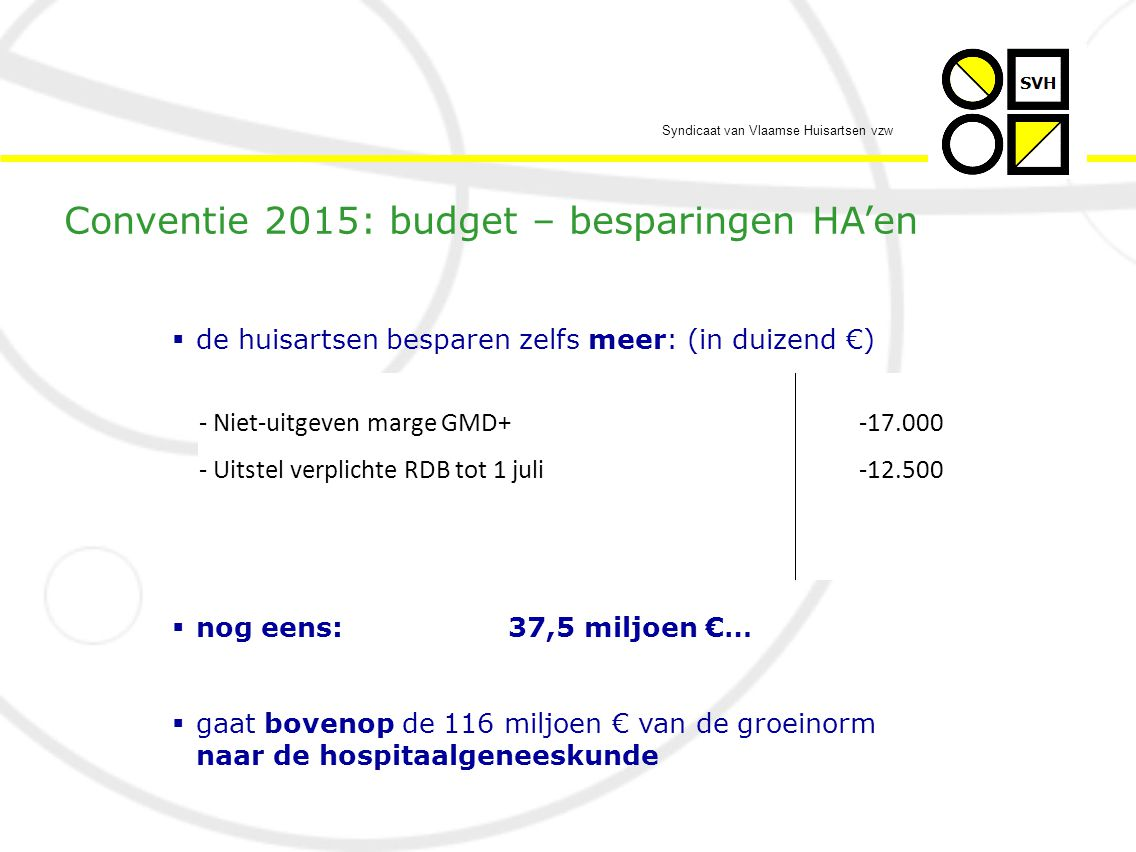 Syndicaat van Vlaamse Huisartsen vzw  de huisartsen besparen zelfs meer: (in duizend €)  nog eens: 37,5 miljoen €…  gaat bovenop de 116 miljoen € van de groeinorm naar de hospitaalgeneeskunde Conventie 2015: budget – besparingen HA'en - Niet-uitgeven marge GMD+-17.000 - Uitstel verplichte RDB tot 1 juli-12.500