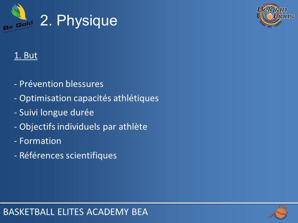 1. But - Prévention blessures - Optimisation capacités athlétiques - Suivi longue durée - Objectifs individuels par athlète - Formation - Références s