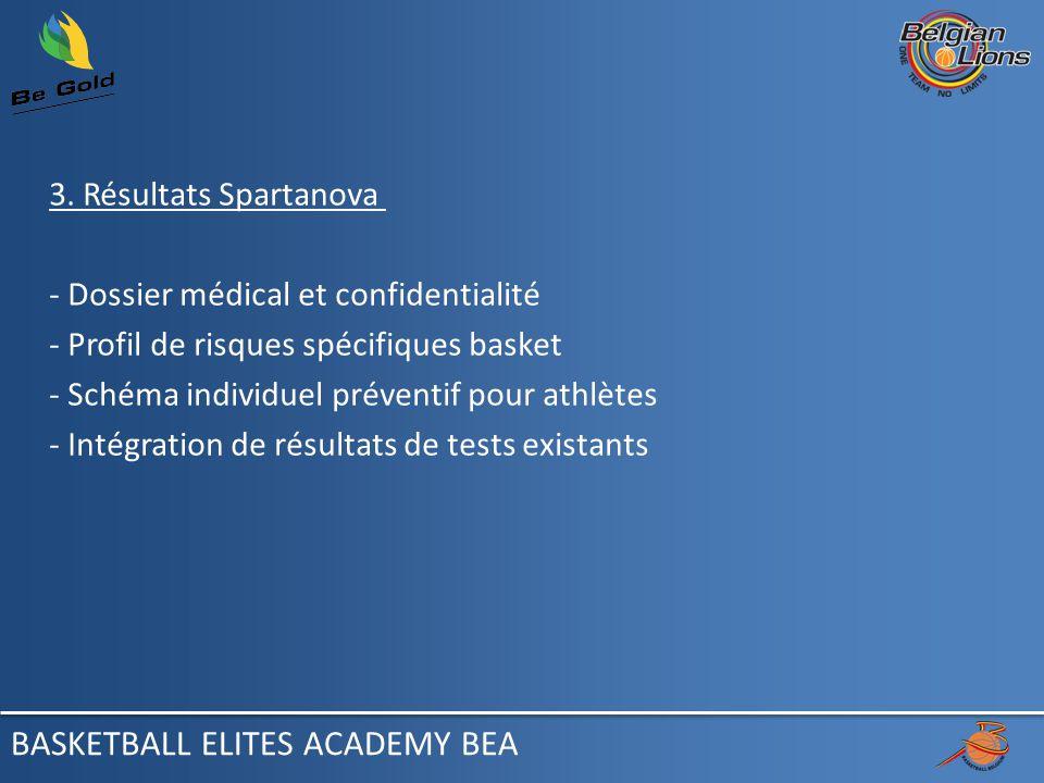 3. Résultats Spartanova - Dossier médical et confidentialité - Profil de risques spécifiques basket - Schéma individuel préventif pour athlètes - Inté