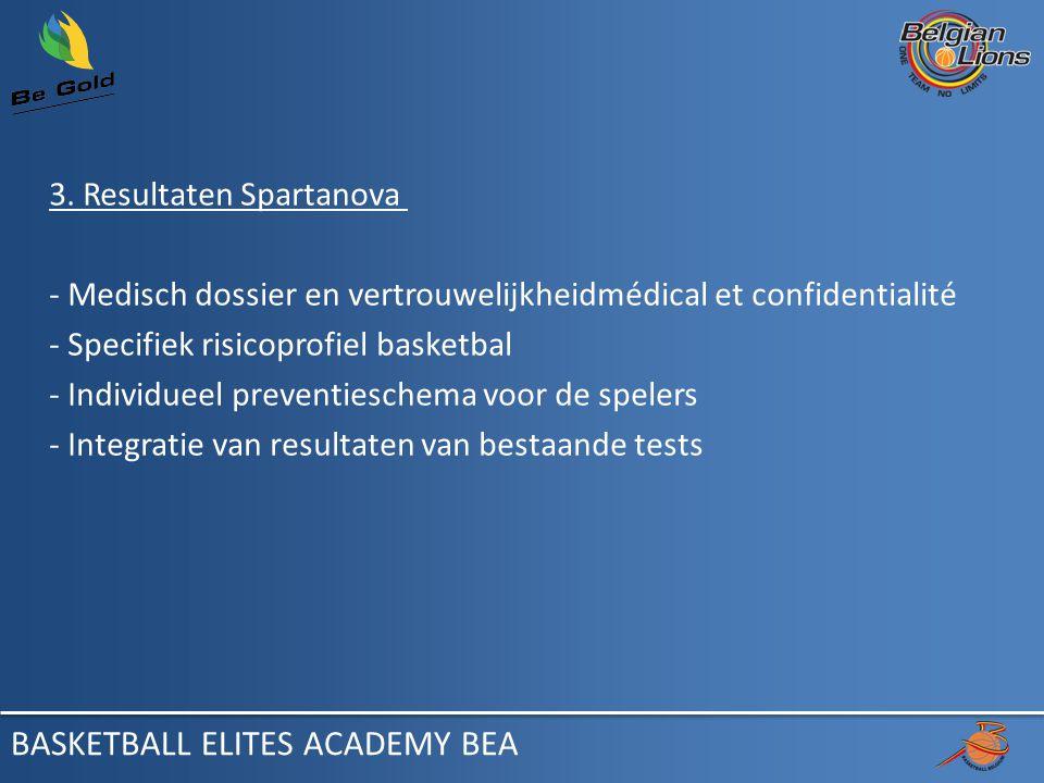 3. Resultaten Spartanova - Medisch dossier en vertrouwelijkheidmédical et confidentialité - Specifiek risicoprofiel basketbal - Individueel preventies