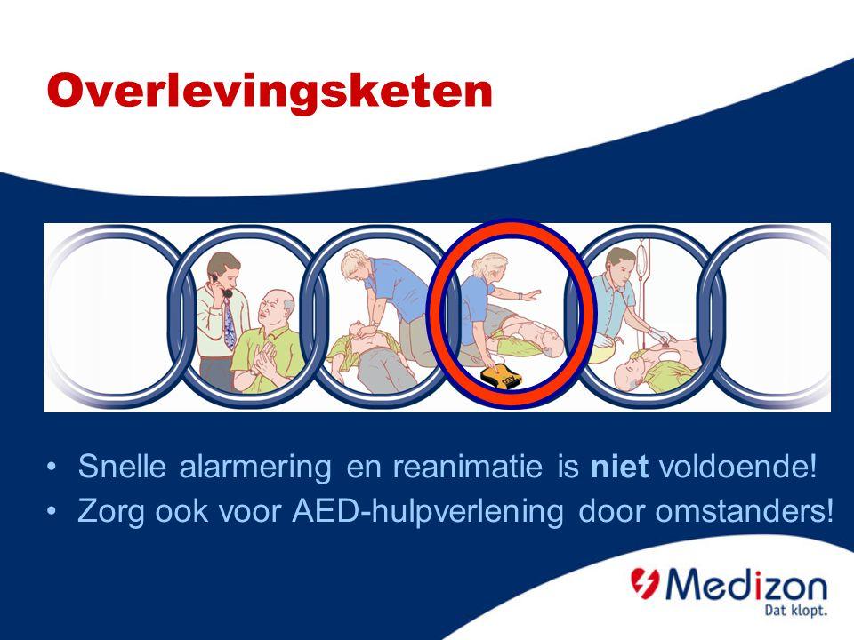 Overlevingsketen Snelle alarmering en reanimatie is niet voldoende! Zorg ook voor AED-hulpverlening door omstanders!