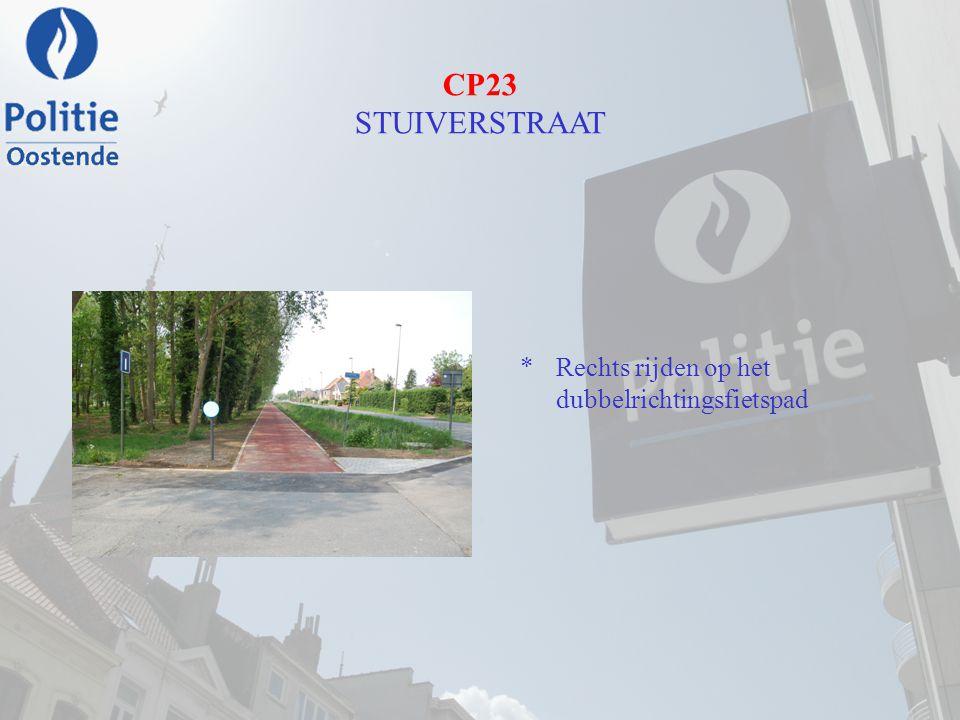 CP13 + REGULEREND Vervolg route VOGELZANGDREEF - NACHTEGALENLAAN Kruispunt met voorrang van rechts, MAAR : De lln rijden op een fietspad en behouden hierdoor voorrang op de bestuurders die van rechts komen .