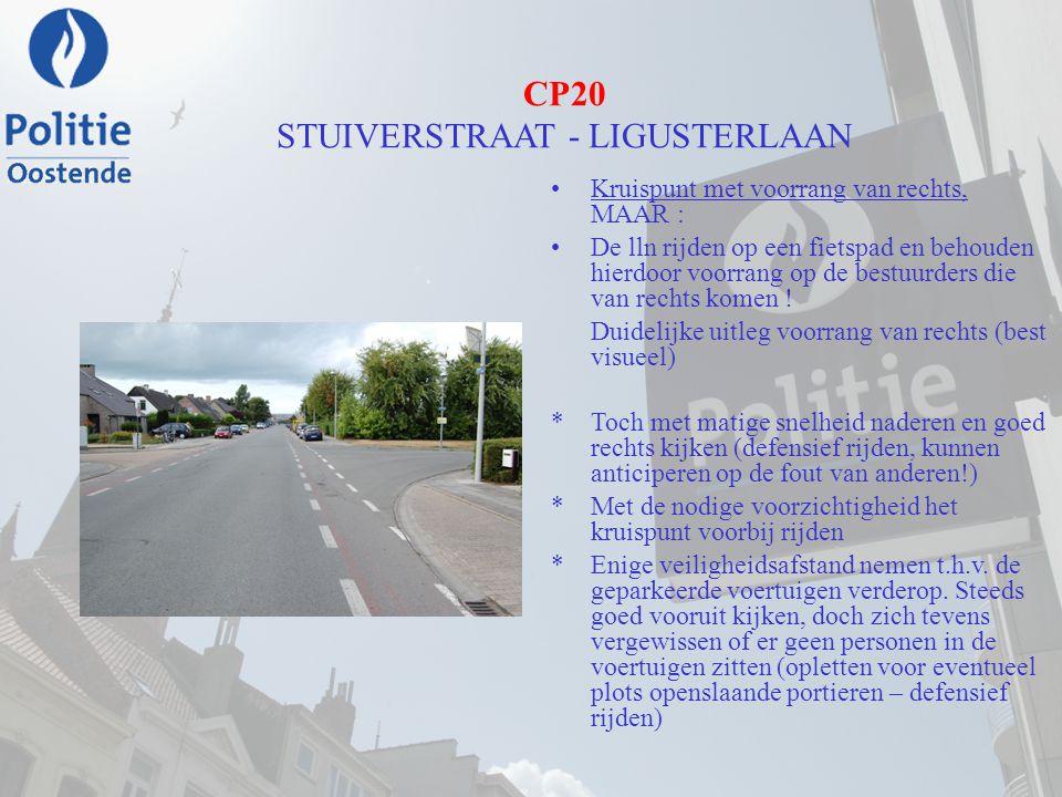 CP20 STUIVERSTRAAT - LIGUSTERLAAN Kruispunt met voorrang van rechts, MAAR : De lln rijden op een fietspad en behouden hierdoor voorrang op de bestuurd