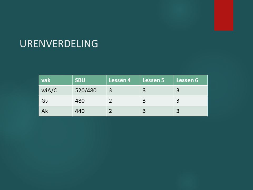 URENVERDELING vakSBULessen 4Lessen 5Lessen 6 wiA/C520/480333 Gs480233 Ak440233