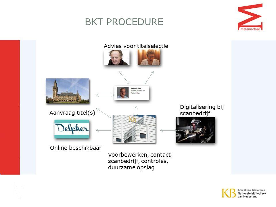 BKT PROCEDURE Advies voor titelselectie Aanvraag titel(s) Online beschikbaar Voorbewerken, contact scanbedrijf, controles, duurzame opslag Digitalisering bij scanbedrijf