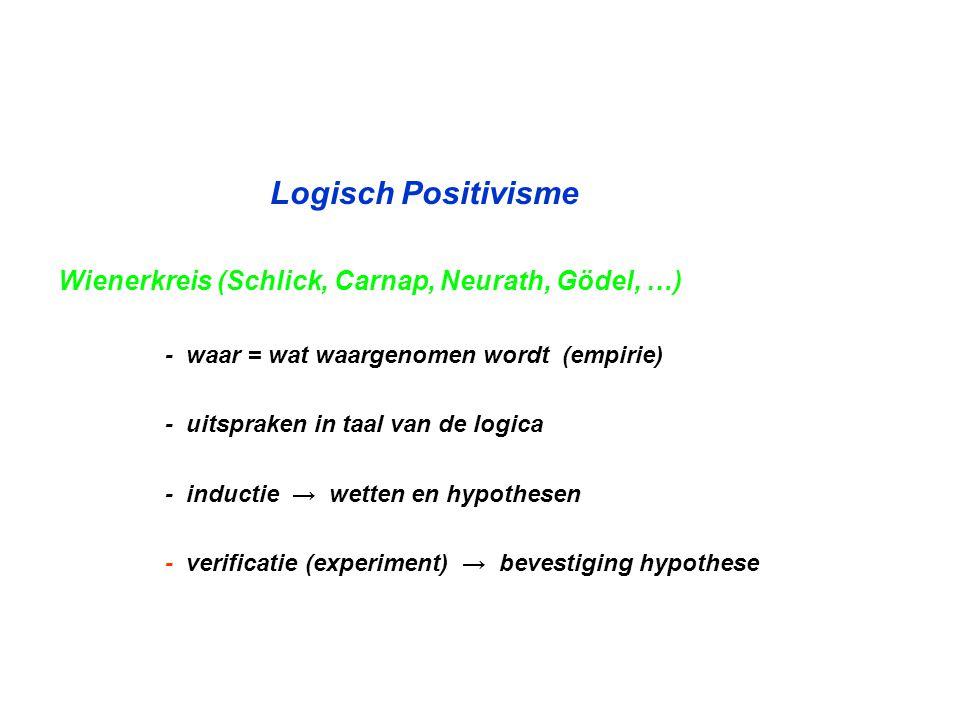 Logisch Positivisme Wienerkreis (Schlick, Carnap, Neurath, Gödel, …) - waar = wat waargenomen wordt (empirie) - uitspraken in taal van de logica - ind