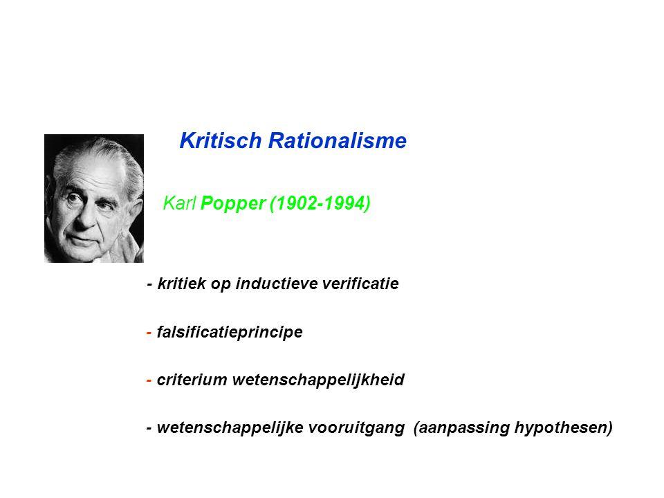 Kritisch Rationalisme Karl Popper (1902-1994) - kritiek op inductieve verificatie - falsificatieprincipe - criterium wetenschappelijkheid - wetenschap