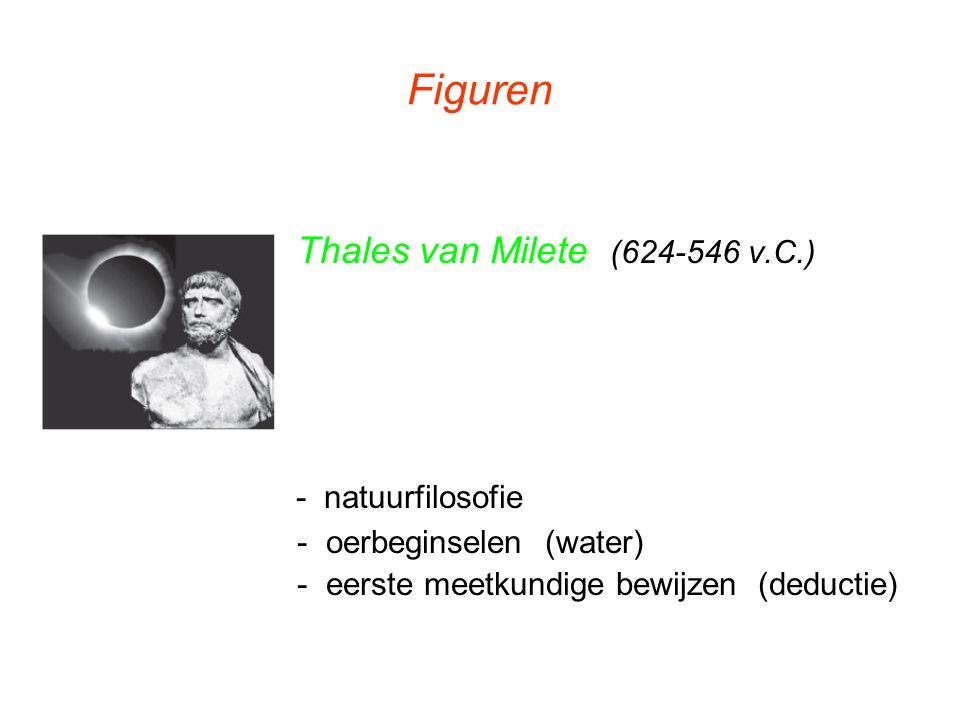 Figuren Thales van Milete (624-546 v.C.) - natuurfilosofie - oerbeginselen (water) - eerste meetkundige bewijzen (deductie)