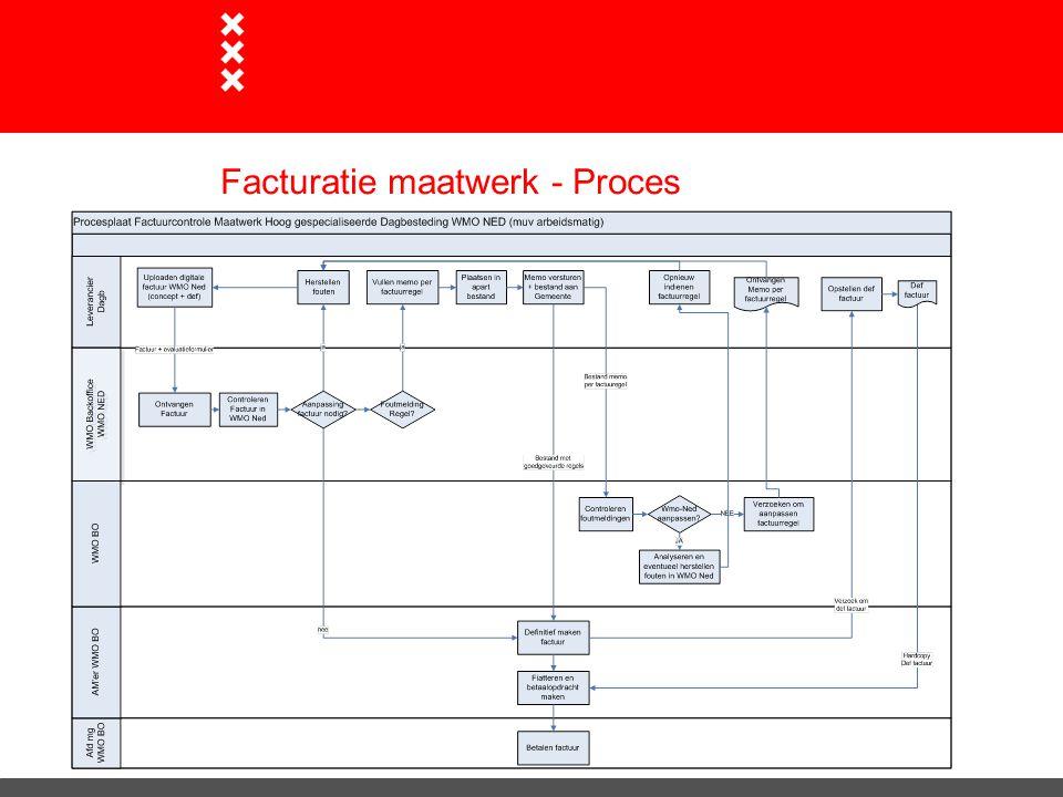 Facturatie maatwerk - Proces