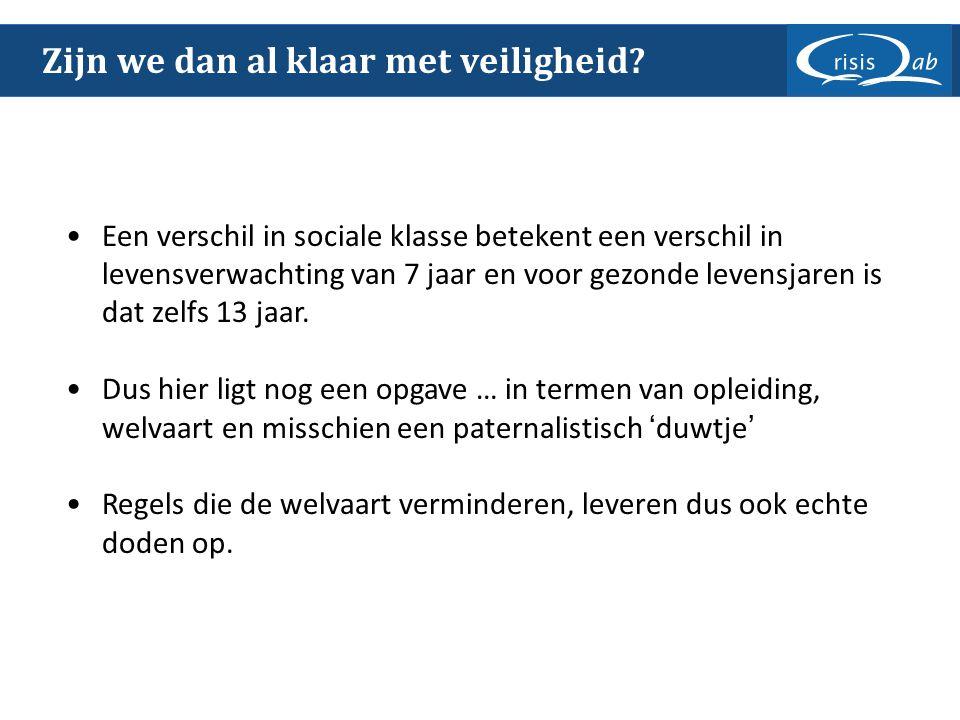 Dank voor uw aandacht! Contact: i.helsloot@crisislab.nl