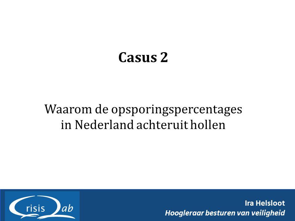 Casus 2 Waarom de opsporingspercentages in Nederland achteruit hollen Ira Helsloot Hoogleraar besturen van veiligheid