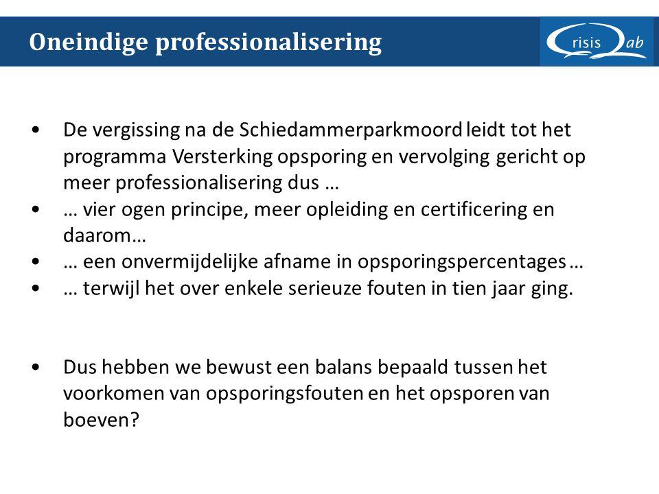 Oneindige professionalisering De vergissing na de Schiedammerparkmoord leidt tot het programma Versterking opsporing en vervolging gericht op meer pro