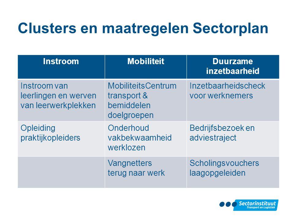 Clusters en maatregelen Sectorplan InstroomMobiliteitDuurzame inzetbaarheid Instroom van leerlingen en werven van leerwerkplekken MobiliteitsCentrum t