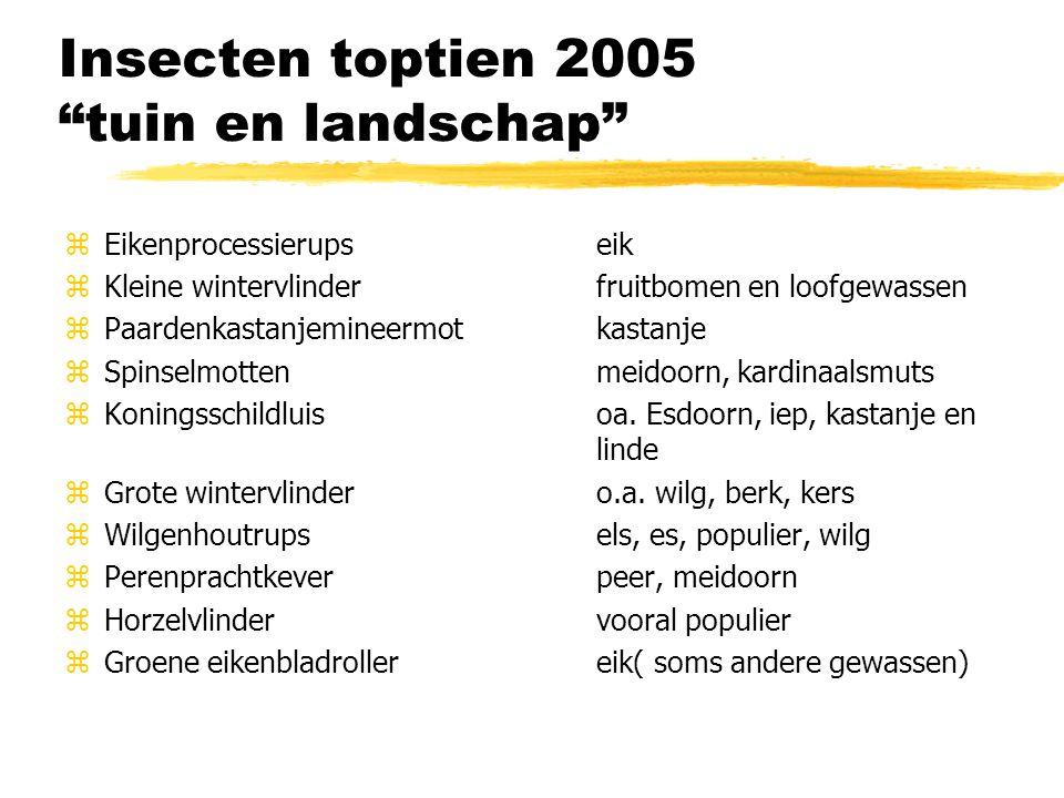 """Insecten toptien 2005 """"tuin en landschap"""" zEikenprocessierupseik zKleine wintervlinderfruitbomen en loofgewassen zPaardenkastanjemineermotkastanje zSp"""