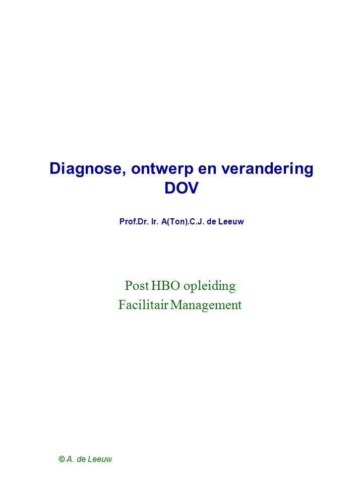 © A. de Leeuw Diagnose, ontwerp en verandering DOV Prof.Dr. Ir. A(Ton).C.J. de Leeuw Post HBO opleiding Facilitair Management