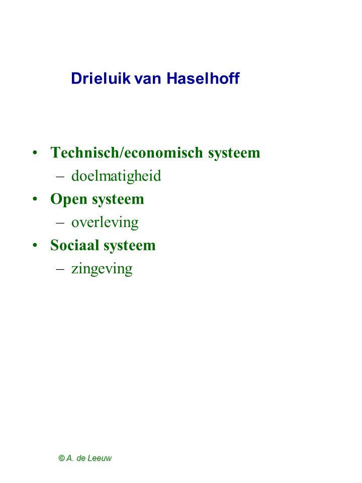 © A. de Leeuw Drieluik van Haselhoff Technisch/economisch systeem –doelmatigheid Open systeem –overleving Sociaal systeem –zingeving