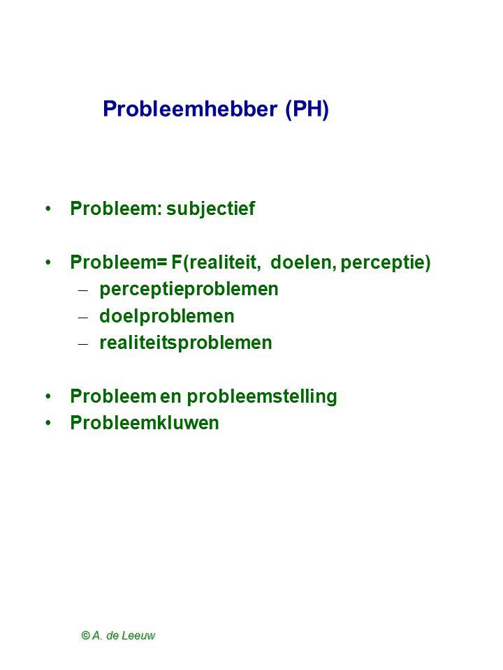 © A. de Leeuw Probleemhebber (PH) Probleem: subjectief Probleem= F(realiteit, doelen, perceptie) – perceptieproblemen – doelproblemen – realiteitsprob