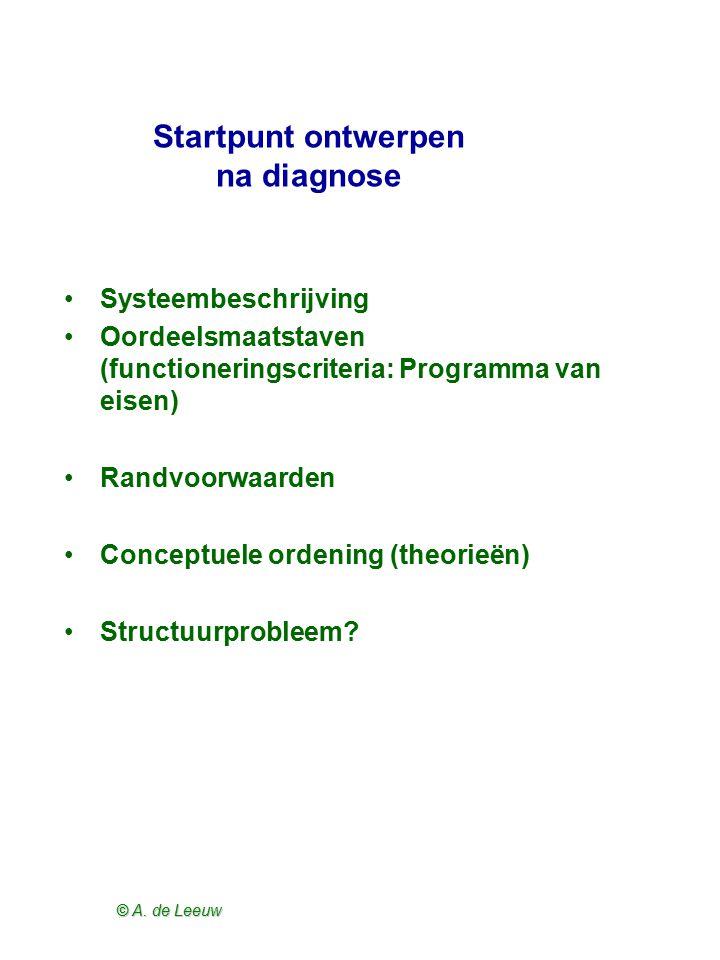 © A. de Leeuw Startpunt ontwerpen na diagnose Systeembeschrijving Oordeelsmaatstaven (functioneringscriteria: Programma van eisen) Randvoorwaarden Con