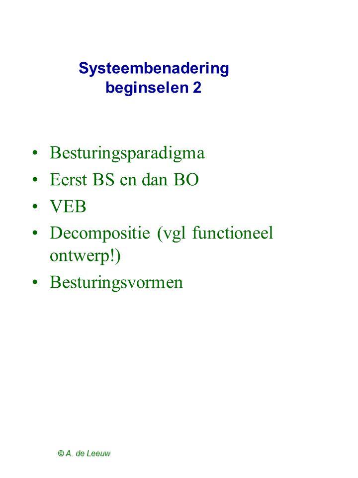 © A. de Leeuw Systeembenadering beginselen 2 Besturingsparadigma Eerst BS en dan BO VEB Decompositie (vgl functioneel ontwerp!) Besturingsvormen