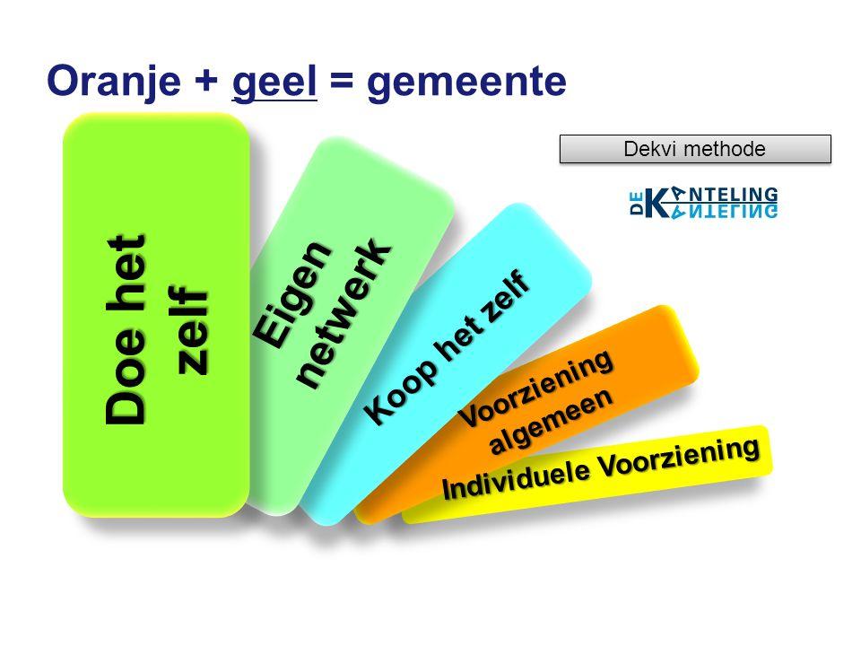 Oranje + geel = gemeente Dekvi methode Doe het zelf Eigen netwerk netwerk Koop het zelf Voorziening algemeen Individuele Voorziening