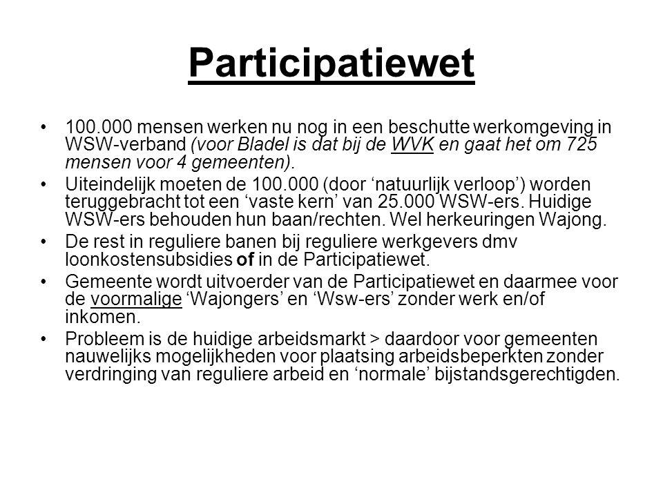 Participatiewet 100.000 mensen werken nu nog in een beschutte werkomgeving in WSW-verband (voor Bladel is dat bij de WVK en gaat het om 725 mensen voo