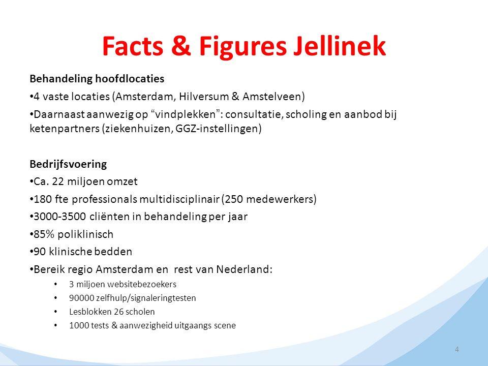 """4 Facts & Figures Jellinek Behandeling hoofdlocaties 4 vaste locaties (Amsterdam, Hilversum & Amstelveen) Daarnaast aanwezig op """"vindplekken"""": consult"""