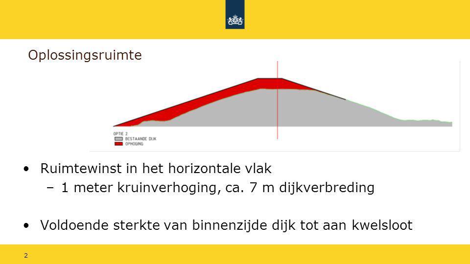 2 Oplossingsruimte Ruimtewinst in het horizontale vlak –1 meter kruinverhoging, ca. 7 m dijkverbreding Voldoende sterkte van binnenzijde dijk tot aan