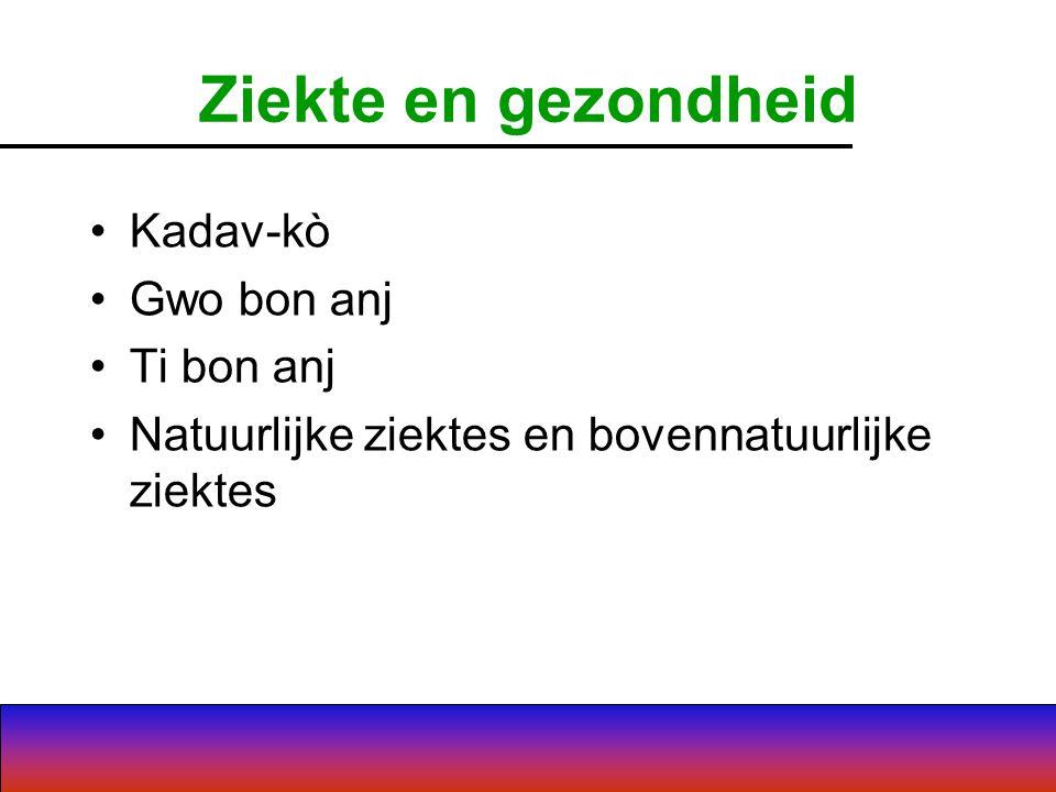 Ziekte en gezondheid Kadav-kò Gwo bon anj Ti bon anj Natuurlijke ziektes en bovennatuurlijke ziektes