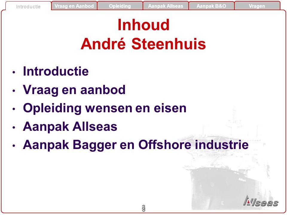 Vraag en AanbodOpleidingAanpak Allseas Aanpak B&O Vragen Introductie 14 Vragen?