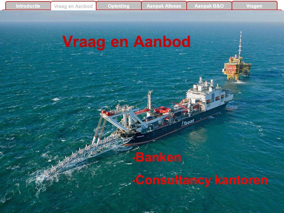 OpleidingAanpak Allseas Aanpak B&O Vragen Introductie 9 9 Vraag en Aanbod Banken Consultancy kantoren