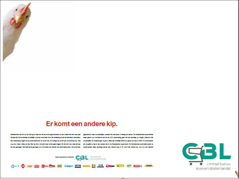 Karakteristieken VVM Initiatief supermarkten / CBL Integraal duurzaam: Dierenwelzijn, mens, milieu, economie CBL/Factsheet_duurzaam_varkensvlees.pdf verin.nl/kwaliteitsprogramma Varken-van-MorgenCBL/Factsheet_duurzaam_varkensvlees.pdf verin.nl/kwaliteitsprogramma Varken-van-Morgen Minimum eisen Nederlandse markt Geleidelijke invoering: 2013 – 2015: doorvoering specificaties 2015 – 2020: volume opschaling tot 100% Ondernemerskeuze Sturing door de markt Bedreigingen: Politiek draagvlak reguliere productiewijze voor exportmarkt Marktruimte voor bestaande tussensegmenten Kansen voor eerlijk beloningsmodel