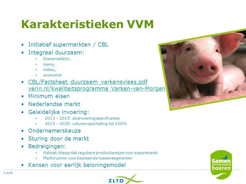 Karakteristieken VVM Initiatief supermarkten / CBL Integraal duurzaam: Dierenwelzijn, mens, milieu, economie CBL/Factsheet_duurzaam_varkensvlees.pdf v