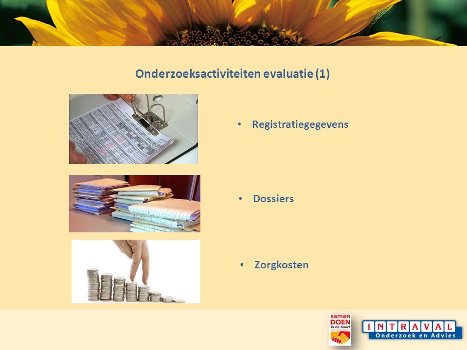Onderzoeksactiviteiten evaluatie (1) Registratiegegevens Dossiers Zorgkosten