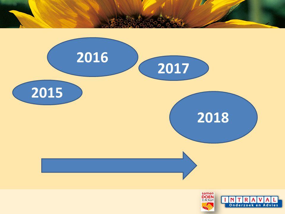 2015 2016 2017 2018