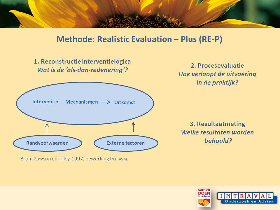 1. Reconstructie interventielogica Wat is de 'als-dan-redenering'.