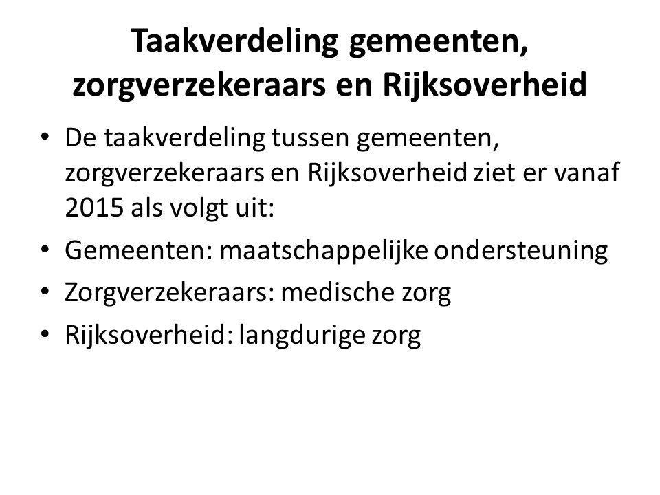 Taakverdeling gemeenten, zorgverzekeraars en Rijksoverheid De taakverdeling tussen gemeenten, zorgverzekeraars en Rijksoverheid ziet er vanaf 2015 als