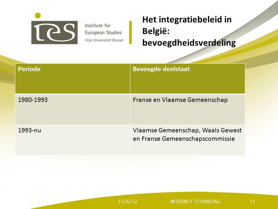 Het integratiebeleid in België: bevoegdheidsverdeling INTERACT STUDIEDAG15/6/1211 PeriodeBevoegde deelstaat 1980-1993Franse en Vlaamse Gemeenschap 1993-nuVlaamse Gemeenschap, Waals Gewest en Franse Gemeenschapscommissie
