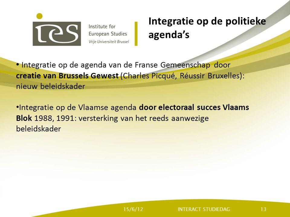 Integratie op de politieke agenda's Integratie op de agenda van de Franse Gemeenschap door creatie van Brussels Gewest (Charles Picqué, Réussir Bruxel