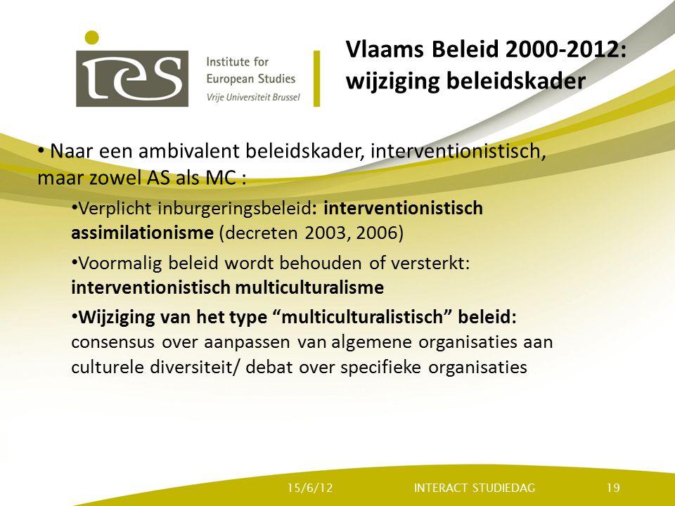 Vlaams Beleid 2000-2012: wijziging beleidskader Naar een ambivalent beleidskader, interventionistisch, maar zowel AS als MC : Verplicht inburgeringsbe
