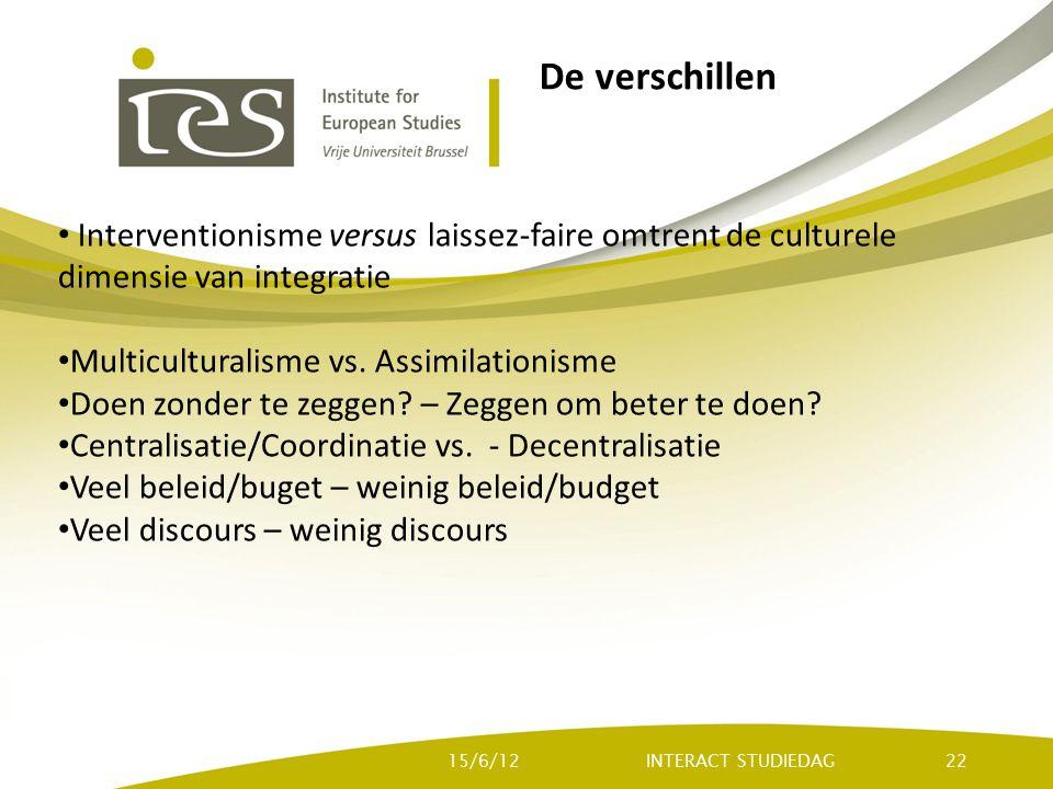 De verschillen Interventionisme versus laissez-faire omtrent de culturele dimensie van integratie Multiculturalisme vs.